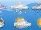 حالة الطقس المتوقعة ليوم الجمعة