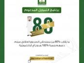 """""""العقاري"""": 80% من المستحقين سيتم دعمهم 100% بدون أرباح تمويلية"""