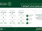 حساب المواطن: التسجيل مستمر وبيانات المسجلين ستساعد في وضع السياسات للبرنامج