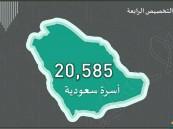 🔴 بالتفاصيل.. الإسكان تعلن طرح 20 ألف منتج سكني بجميع مناطق المملكة