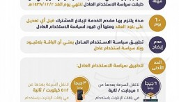 """بدء تطبيق مخالفات عدم الشفافية في """"الباقات والعروض"""" لمزودي الخدمة غداً"""