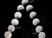 بالصور.. شاهد الخسوف الجزئي للقمر في سماء الشرقية