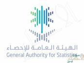 """""""الإحصاء"""" تعلن عن 25 وظيفة مؤقتة للرجال في الرياض"""