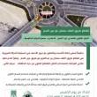 """قبل إغلاق جزء من الدوار: المواطنون يفتحون النار على """"الأمانة"""".. والأخيرة تبرر موقفها!!"""