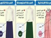 صورة .. التربية تعتمد الزي الرسمي الجديد للطالبات بالمراحل التعليمية الثلاث