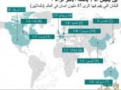 تعرّف… أين يعيش أثرياء العالم