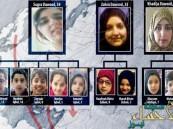 بالصور.. اختفاء 3 بريطانيات وأطفالهن الـ9 بعد أداء العمرة