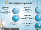 أحكام وعبر… عن شهر رمضان المنتظر