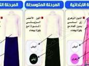 بالصورة… تطبيق الزي المدرسي الجديد للطالبات مع بداية العام الدراسي