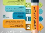 """""""التعليم"""" تخصص 83 مركزا للموهوبين في مناطق المملكة"""