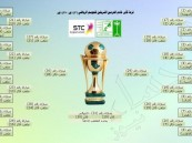 المسابقات تكشف عن قرعة كأس الملك للأبطال لعام ٢٠١٦