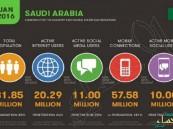 السعودية والإمارات تتقدمان الدول العربية في سرعة الإنترنت