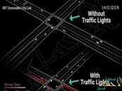 اختراع جديد يُلغي إشارات المرور