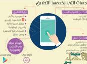 ٦ فتيات سعوديات يطلقن تطبيقاً للتوظيف على الأجهزة الذكية