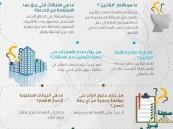 """تعرّف على خدمة #أجير_الزائرين بعد سماح """"العمل"""" بإصدار تصاريح مؤقتة لهم"""