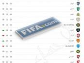 """""""الاتحاد"""" لا يزال يتصدر دوري جميل في موقع """"فيفا""""!!"""