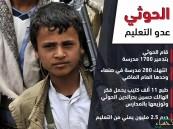 """""""الحوثي"""" عدو التعليم: دمر 1700 مدرسة .. وحرم 2.5 مليون يمني من حقهم الدراسي!!"""