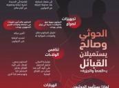 زيادة اختطاف مليشيا الحوثي لأبناء القبائل يدفعها إلى الانشقاق