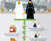 """القصيم.. سعوديون: """"توطين المولات"""" خطوة تصحيحية لدعم مسارات التنمية والقضاء على التستر"""