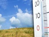 حالة الطقس المتوقعة غداً الجمعة