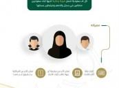 """الأحوال المدنية : يحق لكل أم سعودية الحصول على """" سجل الأسرة للأمهات """""""
