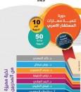 معهد التنمية الأسرية بالأحساء ينفذ دورة مهارات المستشار الأسري