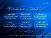 #الهلال يطرح تذاكر مباراة #الفتح بسعر عالٍ .. والهيئة: تذاكرهم لا تخضع لتسعيرتنا