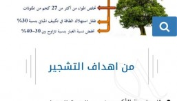 """مبادرة نوعية لتشجير الرياض.. اتصل لتصلك """"شجرتك إلى باب بيتك"""""""