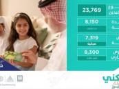 الإسكان: 23,769 مستفيد ضمن دفعة سكني السادسة.. هنا رابط الاستعلام
