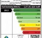 """""""كفاءة"""": تقاس كفاءة الطاقة للمركبات بمقياس اقتصاد الوقود"""