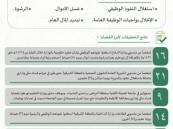 مكافحة الفساد: تورط قضاة وضباط ومسؤولين في قضايا فساد بلغت قيمتها 379 مليون ريال