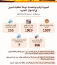 2536 جولة تفتيشية على الأسواق والمرافق التجارية والغذائية بمدينة الجبيل الصناعية