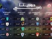 """النموذجي"""" يشارك بمنافسات دوري الأمير محمد بن سلمان الإلكتروني"""