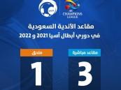 الأندية السعودية تنال الحد الأعلى من المقاعد في دوري أبطال آسيا للنسختين المقبلتين