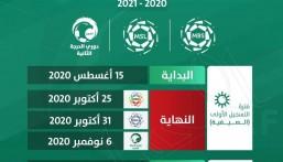 """""""الاحتراف"""" تعلن مواعيد فترات تسجيل اللاعبين لموسم 2020 – 2021"""