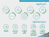احذر الإنفلونزا الموسمية.. 7 أعراض ومضاعفات تؤدي إلى الوفاة
