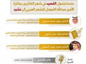 أدبي الأحساء يستضيف الفائزين بجائزة الأمير عبدالله الفيصل للشعر العربي