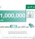 """""""الصحة"""": تقديم أكثر 11 مليون جرعة من لقاح كورونا بمختلف المناطق"""
