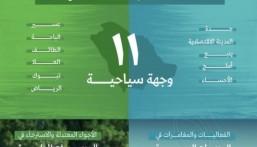 إطلاق صيف السعودية بـ11 وجهة سياحية
