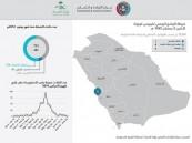 """""""الصحة"""": تسجيل حالة إصابة جديدة بـ""""كورونا"""" في جدة"""