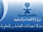 أكدتها بيانات مصلحة الإحصاء العامة أكثر من 416 الف عدد السعوديين العاطلين العام الماضي .