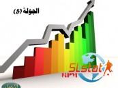 احصائيات الجولة الخامسة من دوري زين السعودي للمحترفين