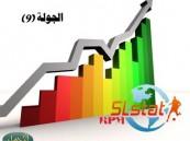 احصائيات الجولة التاسعة من دوري زين السعودي للمحترفين