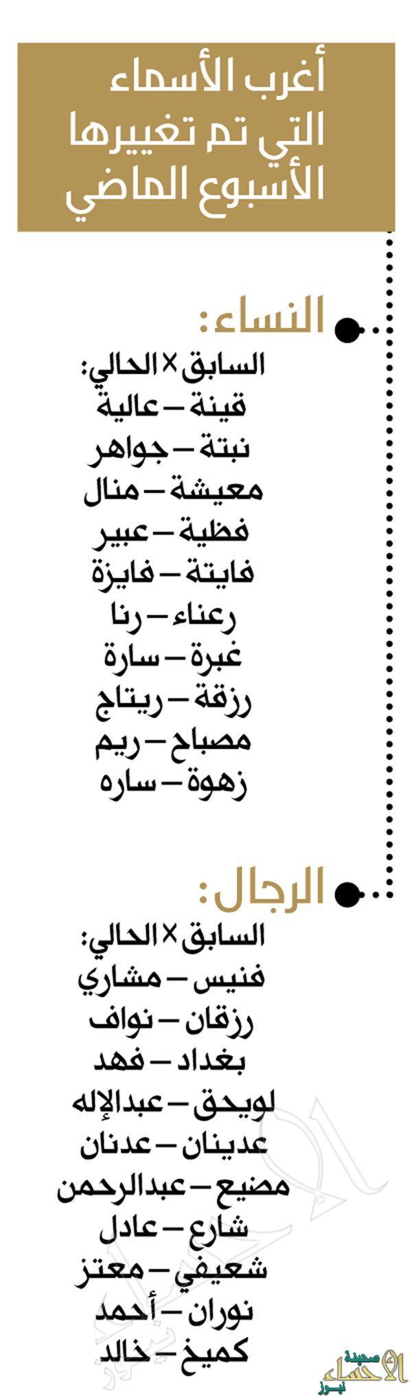 جولي تزين أرجواني القاب رجال حلوه Dsvdedommel Com