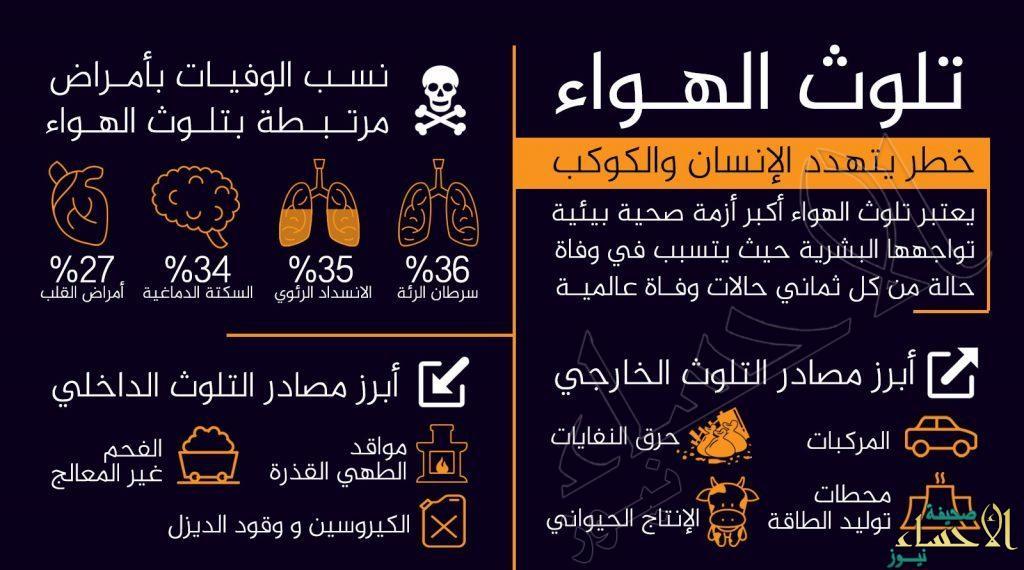 من الآن فصاعدا عليك الحذر.. تلوث الهواء يفسد نومك !