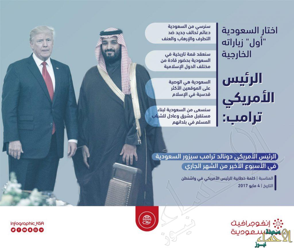 """شاهد.. """"ترامب"""": أفخر أن تكون أولى رحلاتي الخارجية إلى #السعودية"""