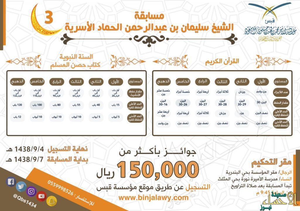 """برابط التسجيل… """"قبس"""" تعلن عن مسابقة الشيخ سليمان الحمّاد الأسرية الثالثة"""