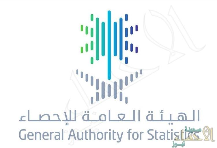 آخر إحصائية… أكاديميات الدراسات الإسلامية في مقدمة العاطلات عن العمل