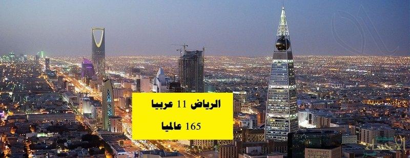 بالصور.. هذه أفضل المدن للمعيشة والرياض الـ 11 عربيا والـ 165 عالمياً في 2018
