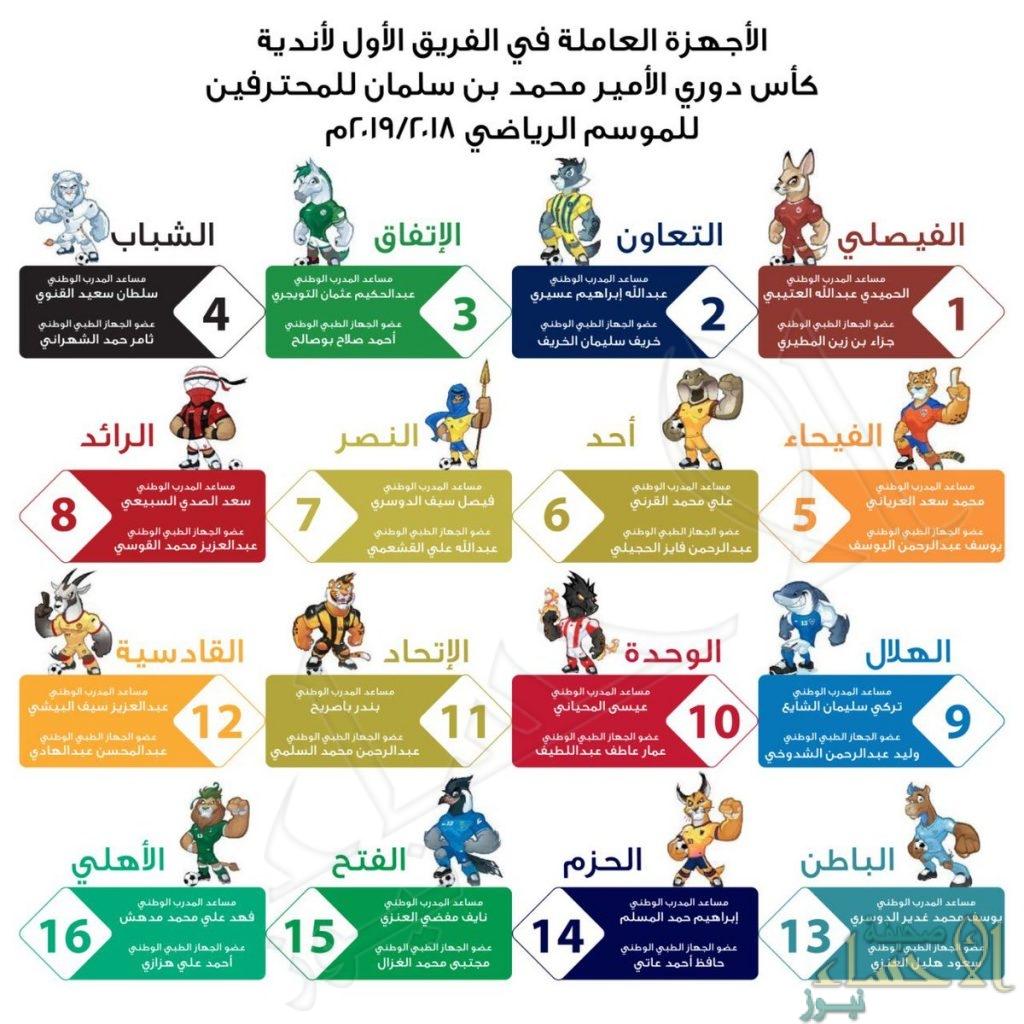 """في كأس الأمير """"محمد بن سلمان"""".. 32 سعوديا ينضمون إلى الأجهزة الفنية والطبية"""